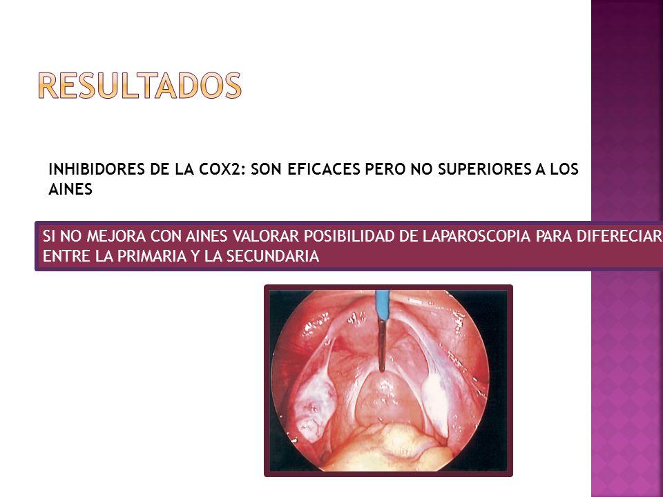 RESULTADOS INHIBIDORES DE LA COX2: SON EFICACES PERO NO SUPERIORES A LOS AINES.