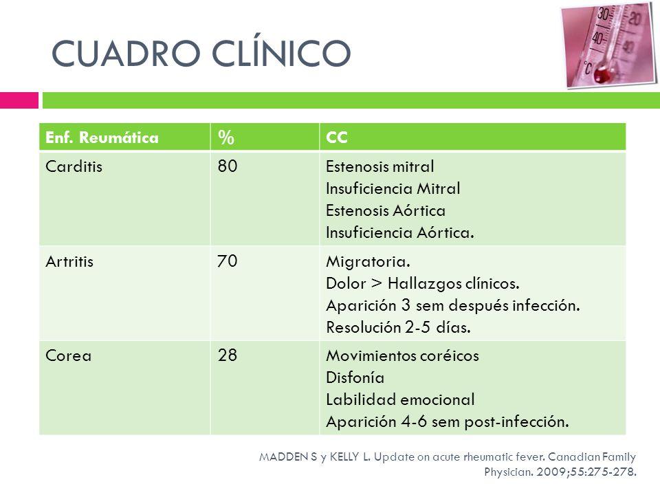 CUADRO CLÍNICO Enf. Reumática % CC Carditis 80 Estenosis mitral