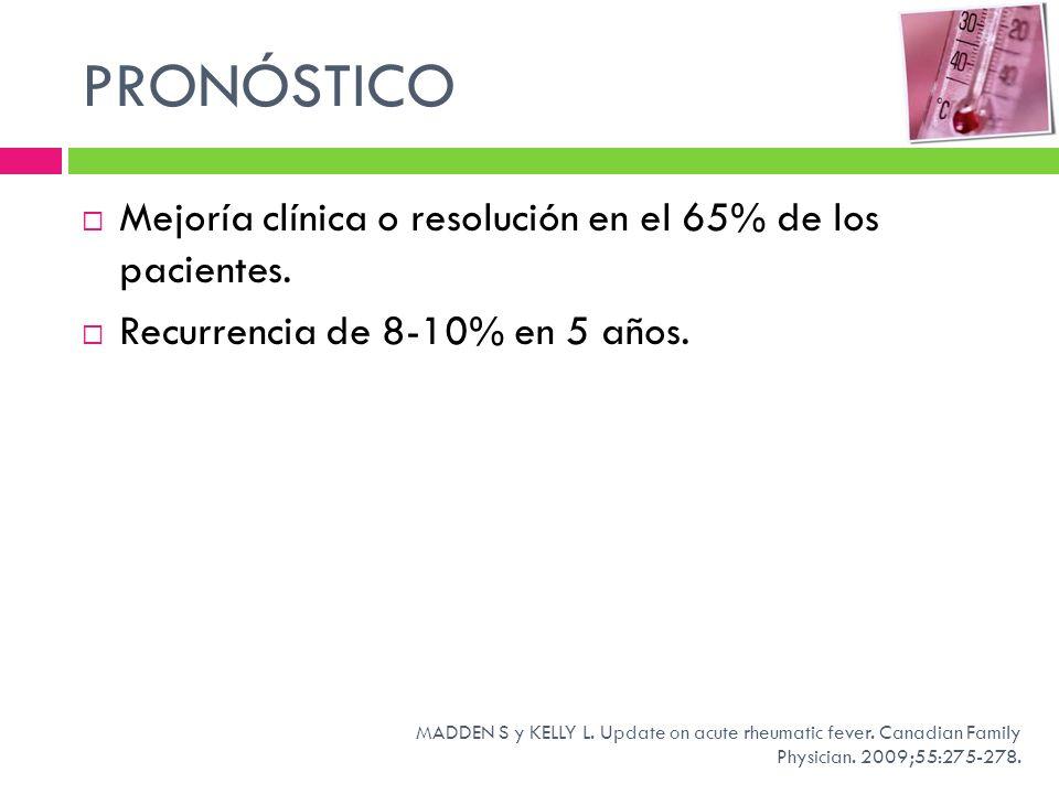 PRONÓSTICO Mejoría clínica o resolución en el 65% de los pacientes.