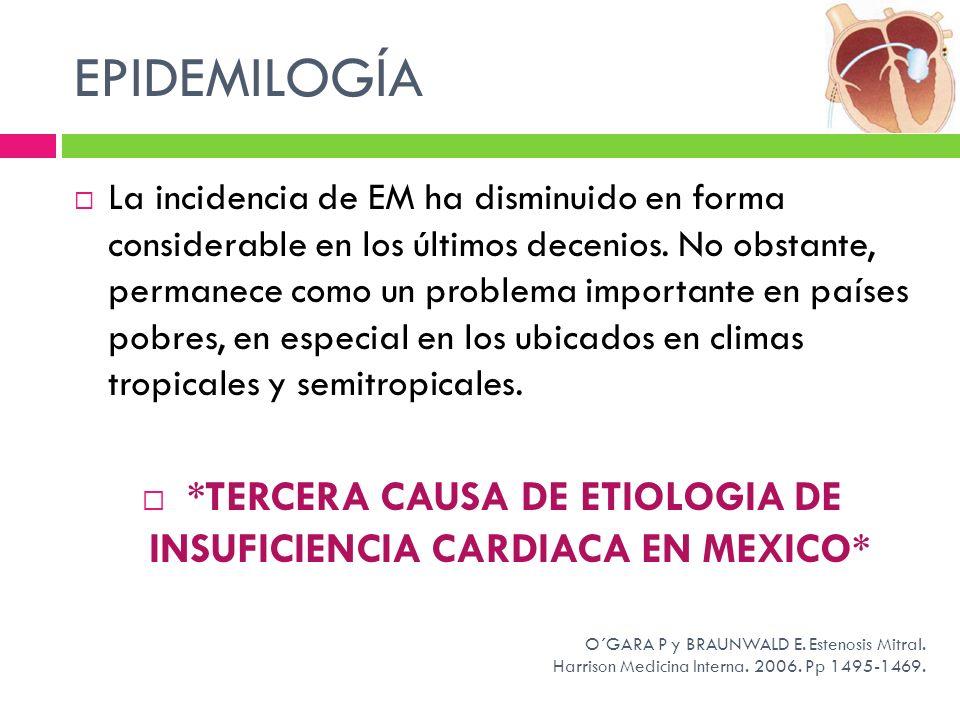 *TERCERA CAUSA DE ETIOLOGIA DE INSUFICIENCIA CARDIACA EN MEXICO*