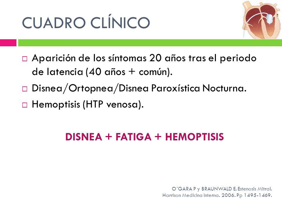DISNEA + FATIGA + HEMOPTISIS