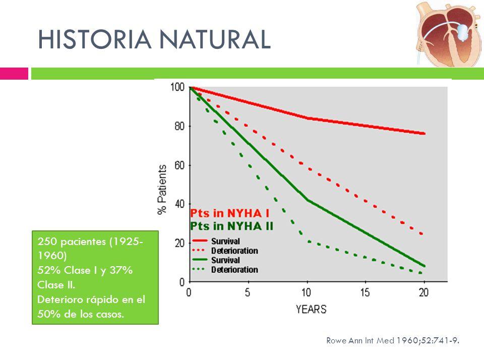 HISTORIA NATURAL 250 pacientes (1925-1960) 52% Clase I y 37% Clase II.