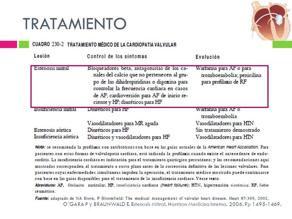 TRATAMIENTO O´GARA P y BRAUNWALD E. Estenosis Mitral.