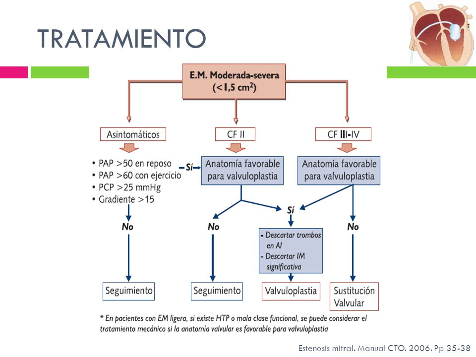 TRATAMIENTO Estenosis mitral. Manual CTO. 2006. Pp 35-38