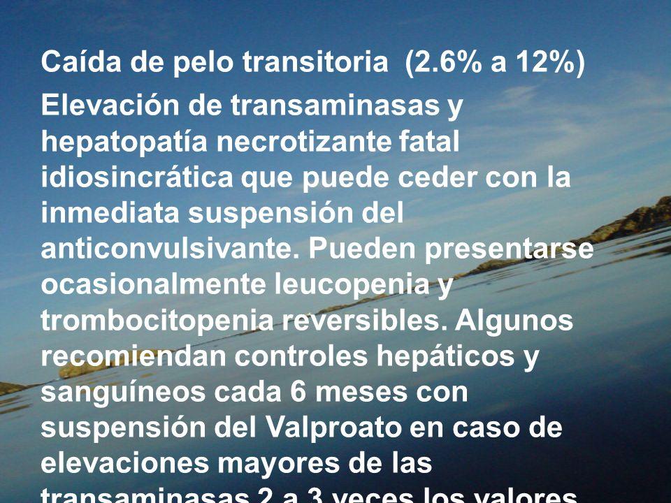 Caída de pelo transitoria (2.6% a 12%)
