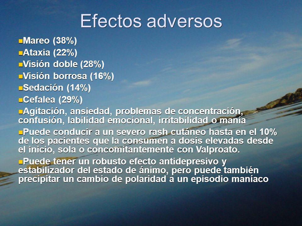 Efectos adversos Mareo (38%) Ataxia (22%) Visión doble (28%)