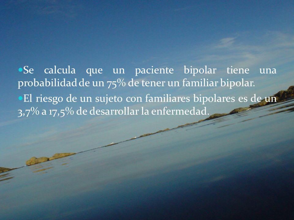 Se calcula que un paciente bipolar tiene una probabilidad de un 75% de tener un familiar bipolar.