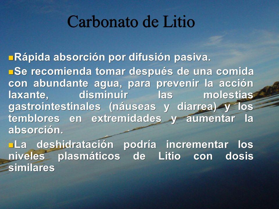 Carbonato de Litio Rápida absorción por difusión pasiva.
