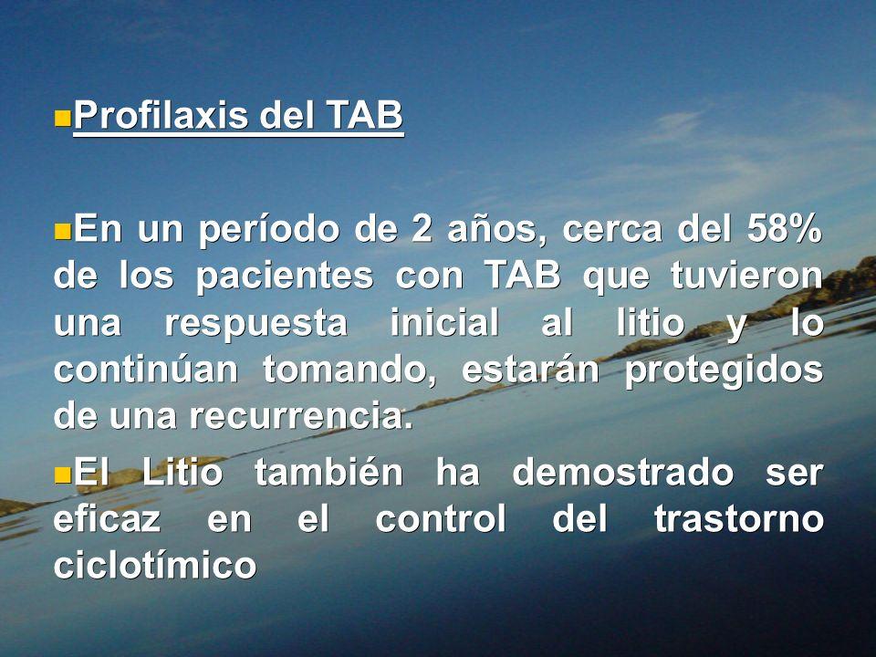 Profilaxis del TAB
