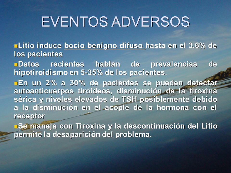 EVENTOS ADVERSOSLitio induce bocio benigno difuso hasta en el 3.6% de los pacientes.