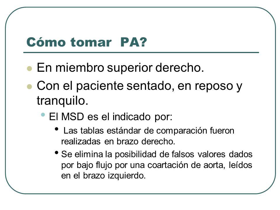 Cómo tomar PA En miembro superior derecho.