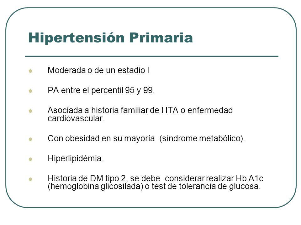Hipertensión Primaria