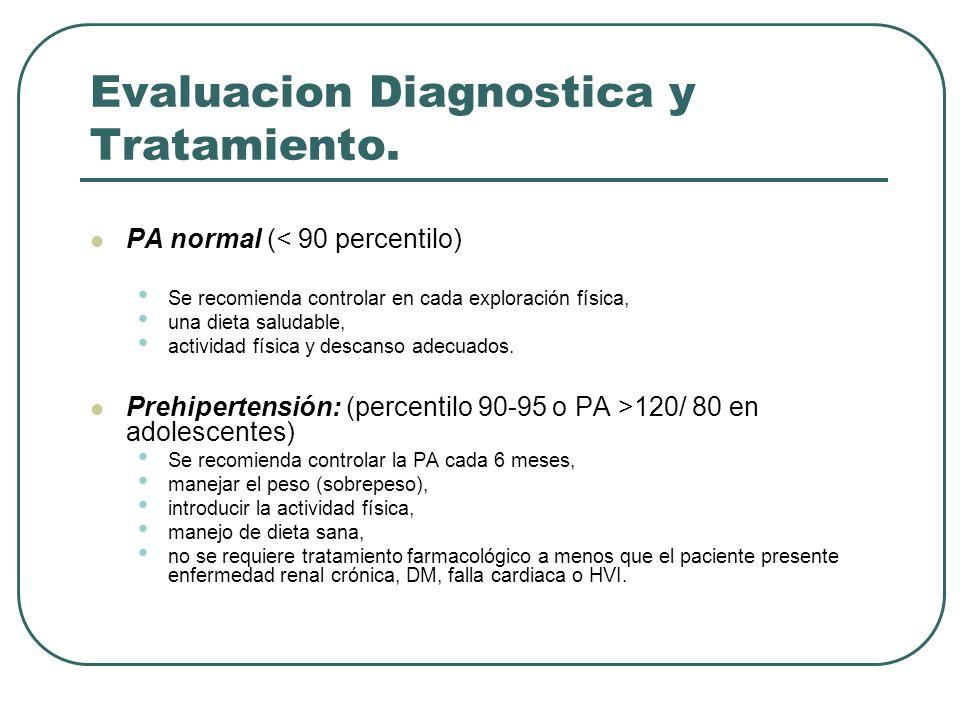 Evaluacion Diagnostica y Tratamiento.