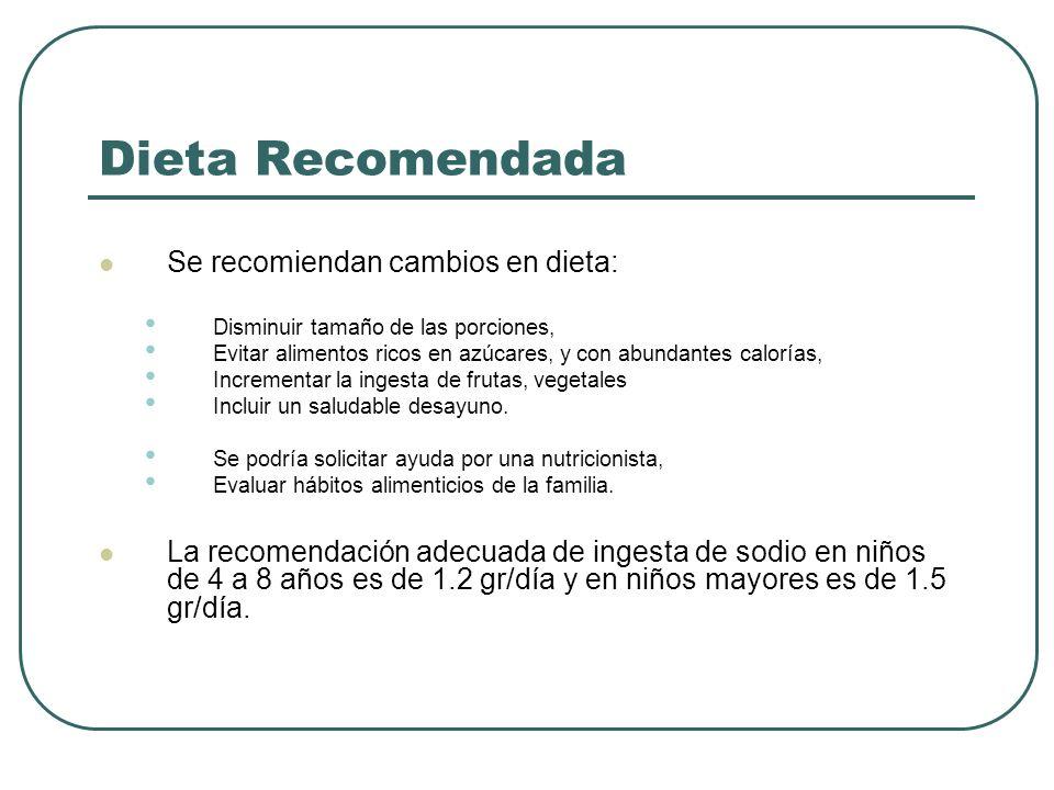 Dieta Recomendada Se recomiendan cambios en dieta: