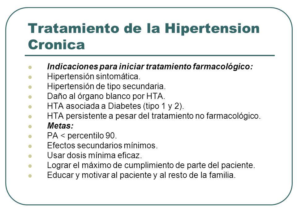 Tratamiento de la Hipertension Cronica