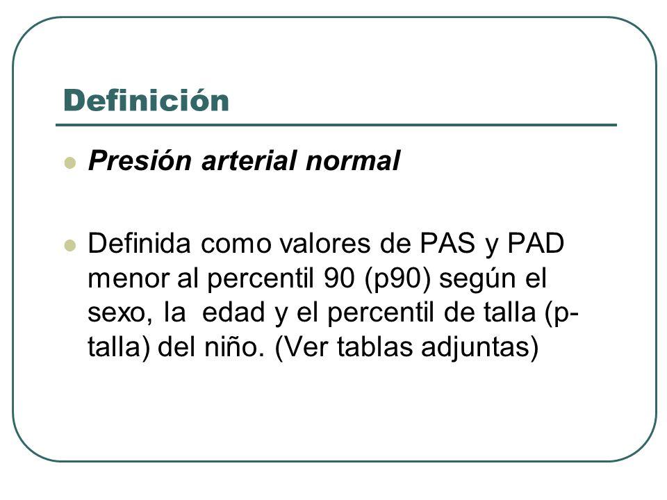 Definición Presión arterial normal