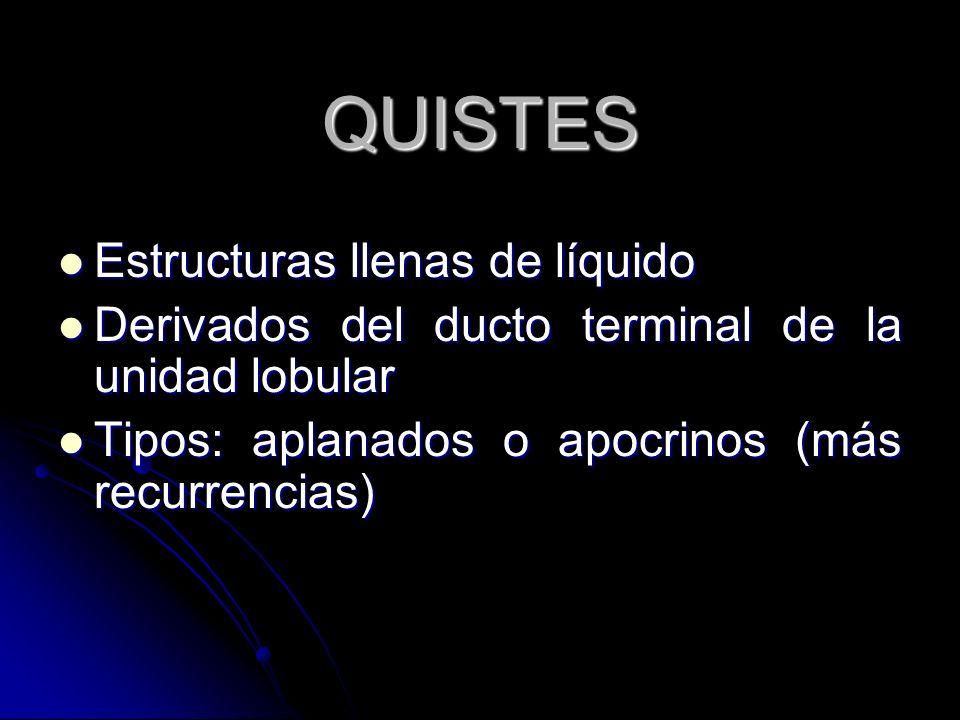 QUISTES Estructuras llenas de líquido