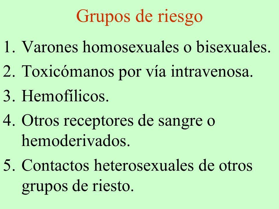 Grupos de riesgo Varones homosexuales o bisexuales.