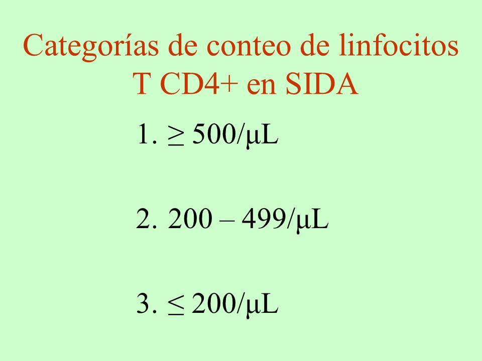 Categorías de conteo de linfocitos T CD4+ en SIDA