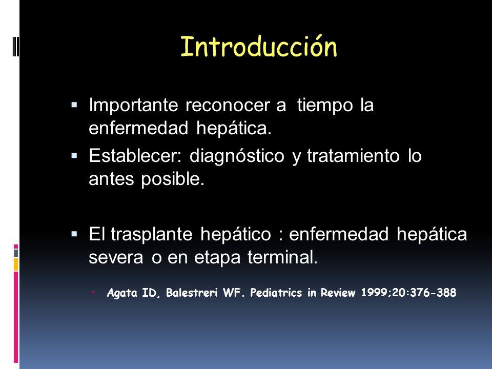 Introducción Importante reconocer a tiempo la enfermedad hepática.