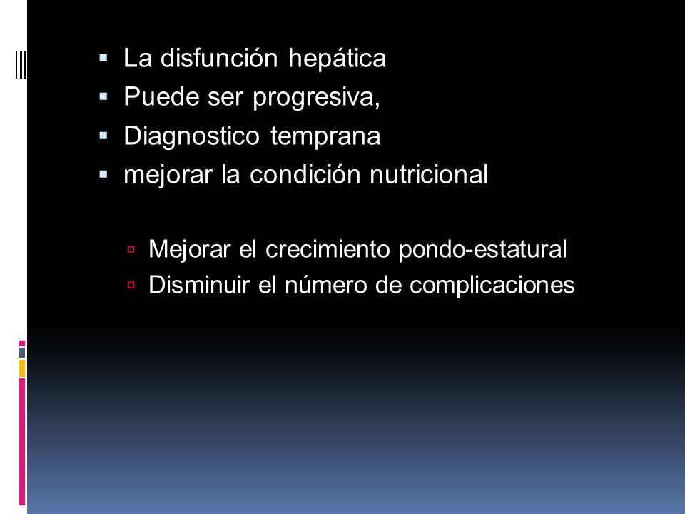 La disfunción hepática Puede ser progresiva, Diagnostico temprana