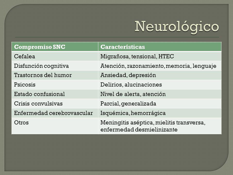 Neurológico Compromiso SNC Características Cefalea