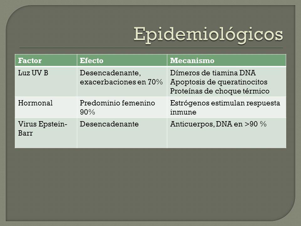 Epidemiológicos Factor Efecto Mecanismo Luz UV B