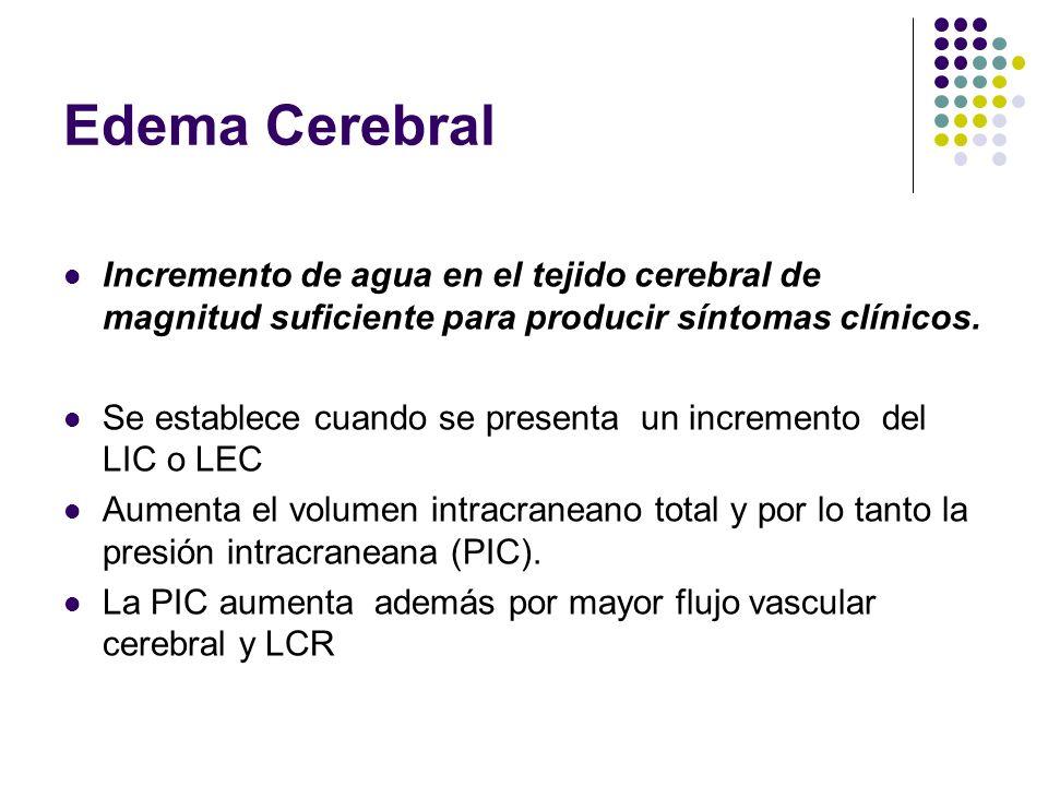 Edema Cerebral Incremento de agua en el tejido cerebral de magnitud suficiente para producir síntomas clínicos.
