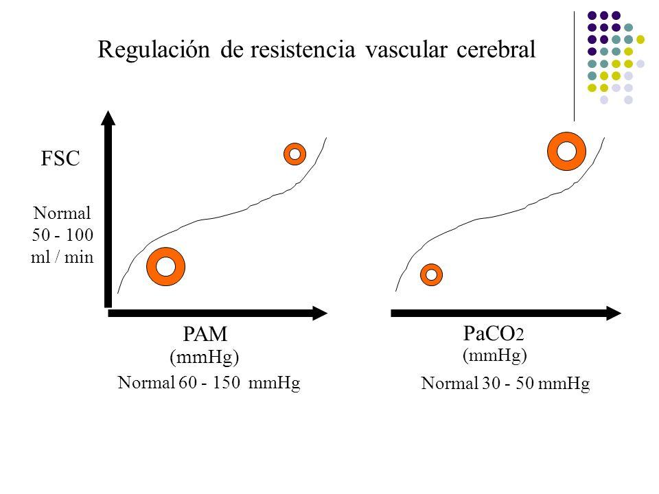 Regulación de resistencia vascular cerebral