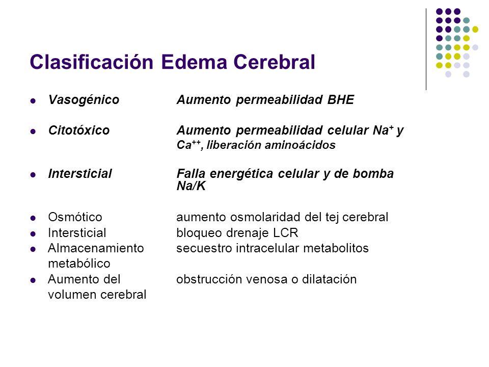 Clasificación Edema Cerebral