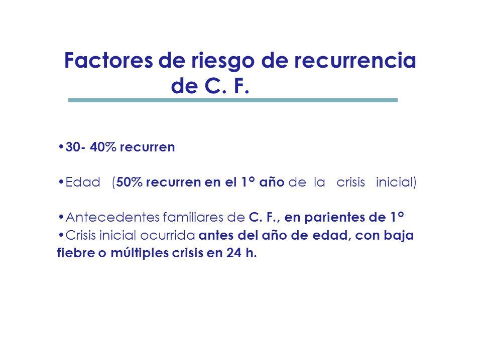 Factores de riesgo de recurrencia de C. F.