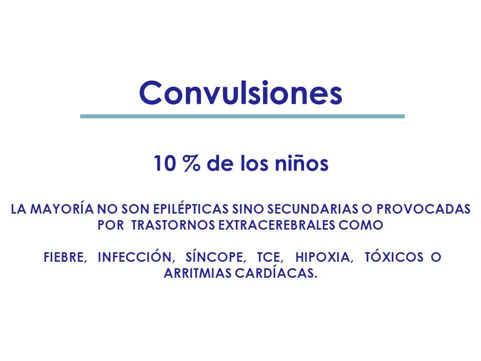 Convulsiones 10 % de los niños