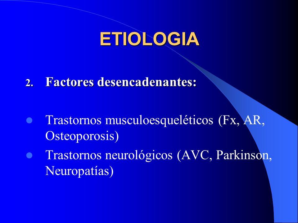 ETIOLOGIA Factores desencadenantes: