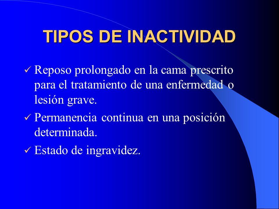 TIPOS DE INACTIVIDAD Reposo prolongado en la cama prescrito para el tratamiento de una enfermedad o lesión grave.
