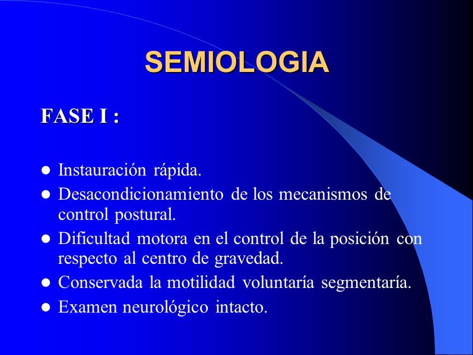 SEMIOLOGIA FASE I : Instauración rápida.