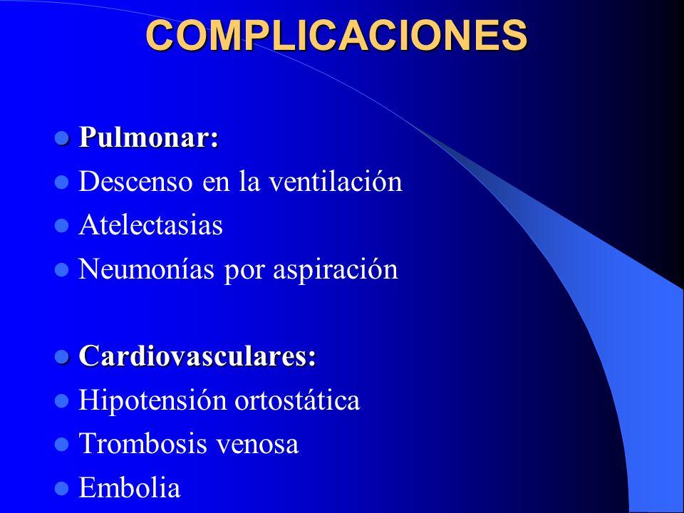 COMPLICACIONES Pulmonar: Descenso en la ventilación Atelectasias