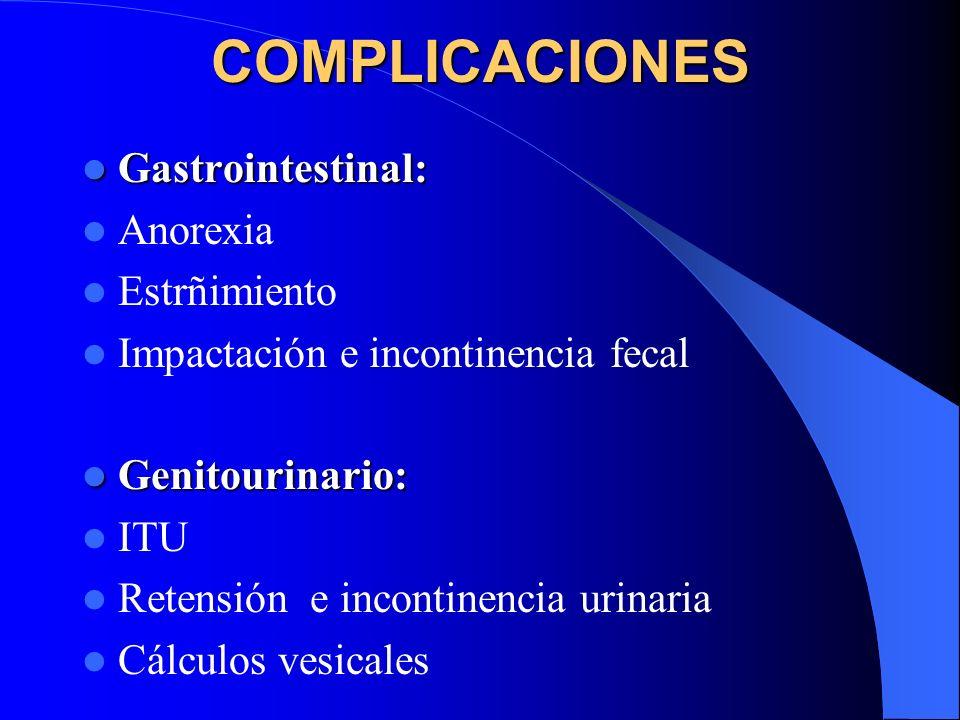 COMPLICACIONES Gastrointestinal: Anorexia Estrñimiento