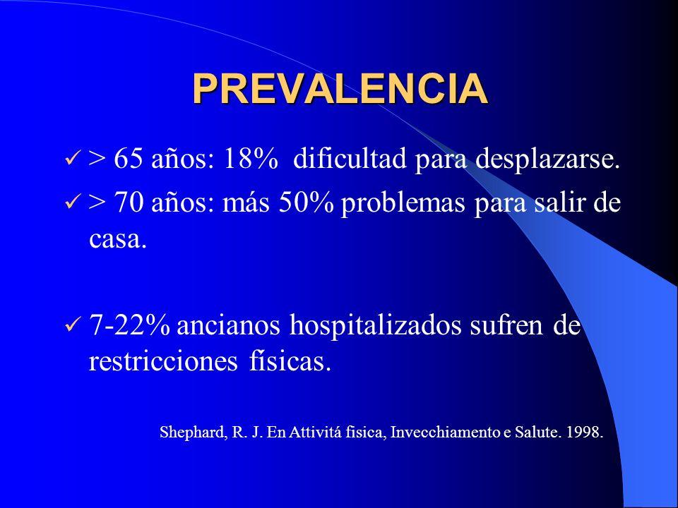 PREVALENCIA > 65 años: 18% dificultad para desplazarse.