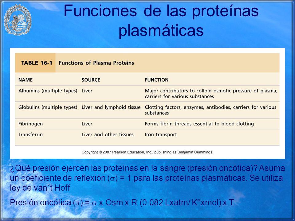 Funciones de las proteínas plasmáticas