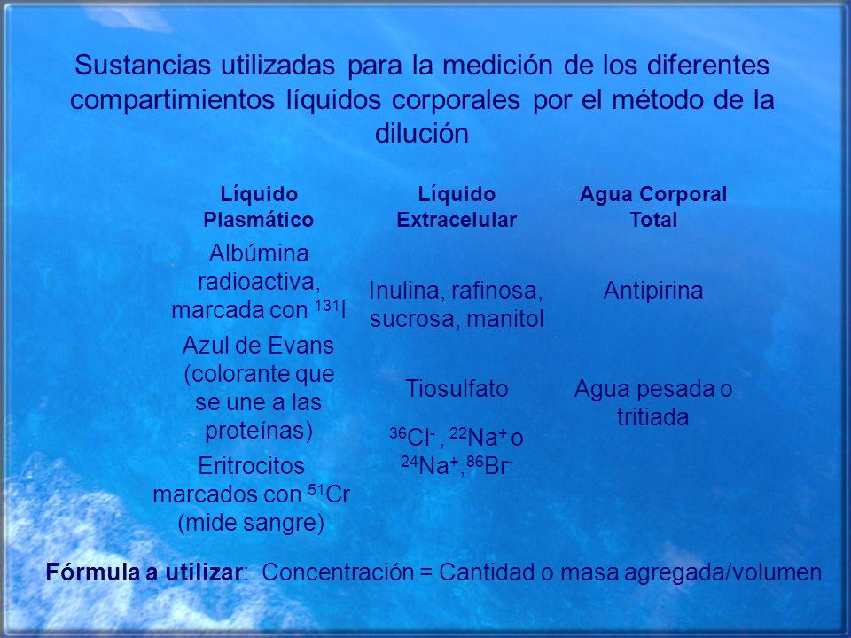 Sustancias utilizadas para la medición de los diferentes compartimientos líquidos corporales por el método de la dilución