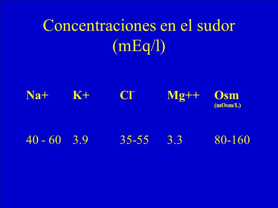 Concentraciones en el sudor (mEq/l)