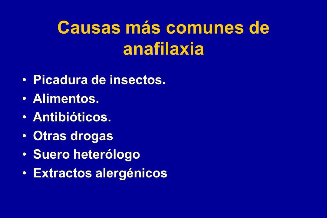 Causas más comunes de anafilaxia