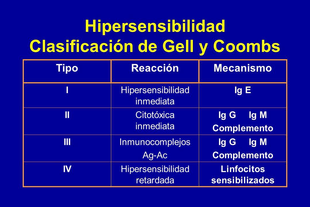 Hipersensibilidad Clasificación de Gell y Coombs
