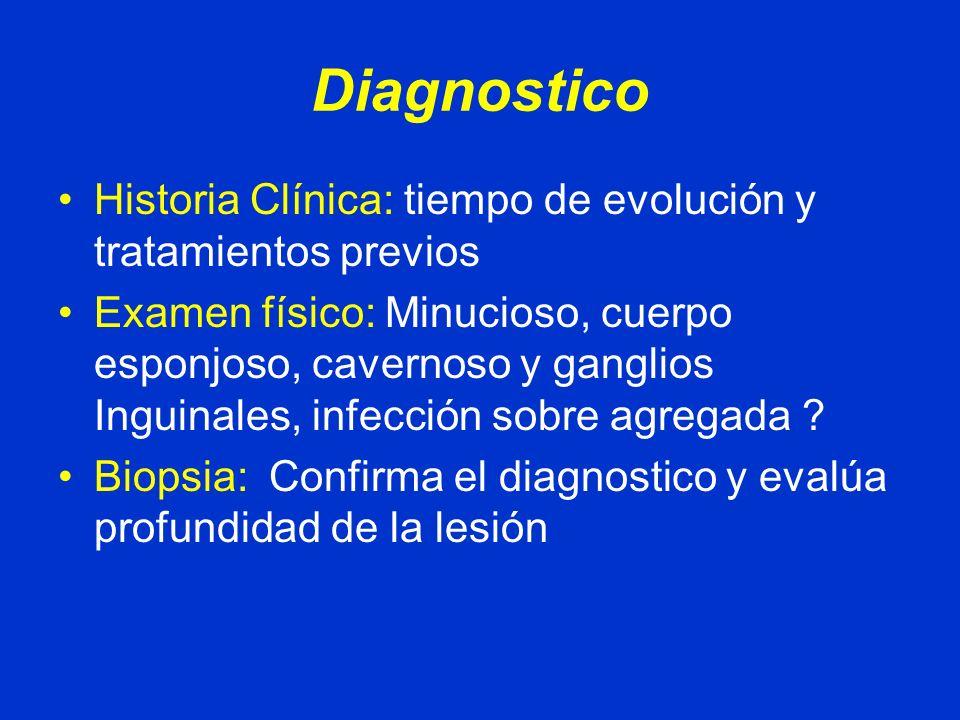 Diagnostico Historia Clínica: tiempo de evolución y tratamientos previos.
