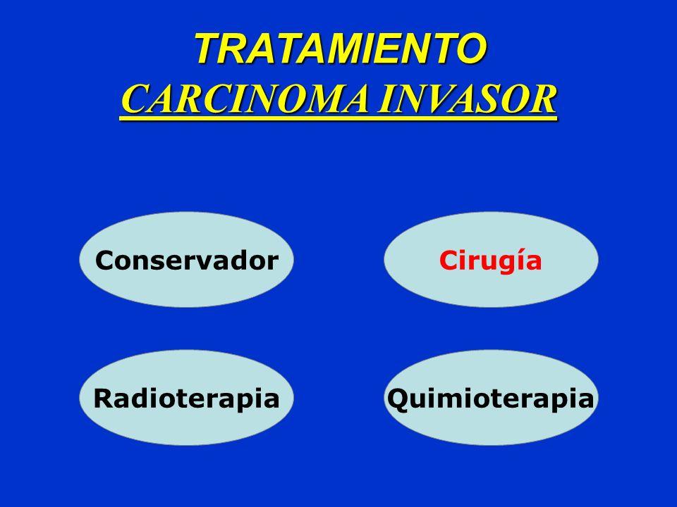 TRATAMIENTO CARCINOMA INVASOR Conservador Cirugía Radioterapia