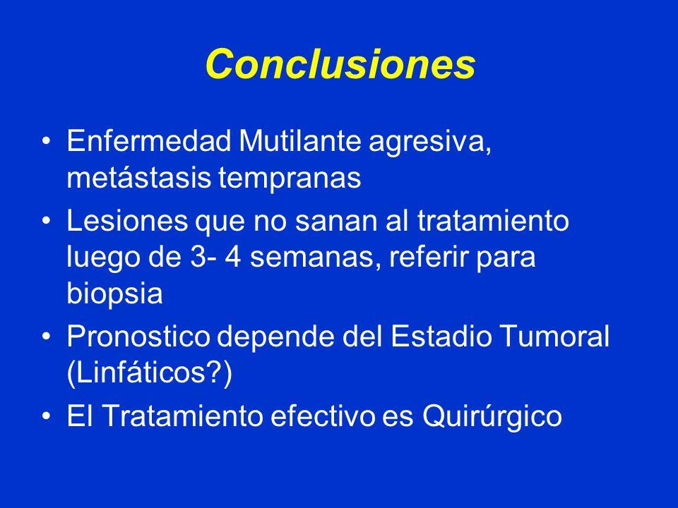 Conclusiones Enfermedad Mutilante agresiva, metástasis tempranas