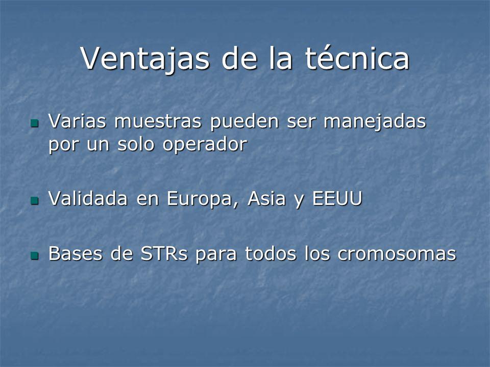 Ventajas de la técnica Varias muestras pueden ser manejadas por un solo operador. Validada en Europa, Asia y EEUU.
