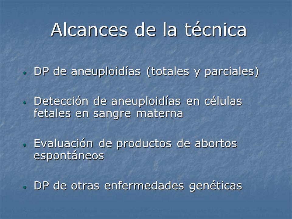 Alcances de la técnica DP de aneuploidías (totales y parciales)