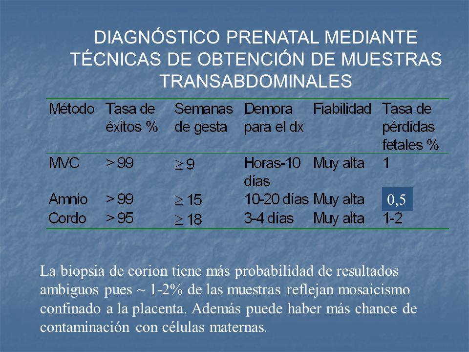 DIAGNÓSTICO PRENATAL MEDIANTE TÉCNICAS DE OBTENCIÓN DE MUESTRAS TRANSABDOMINALES