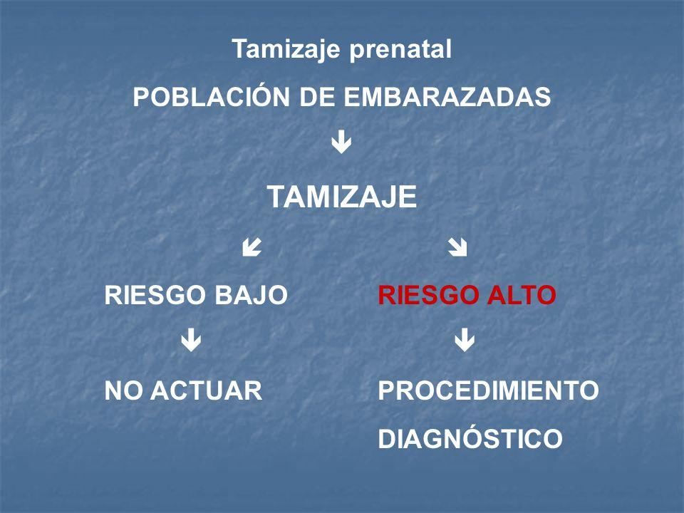 POBLACIÓN DE EMBARAZADAS
